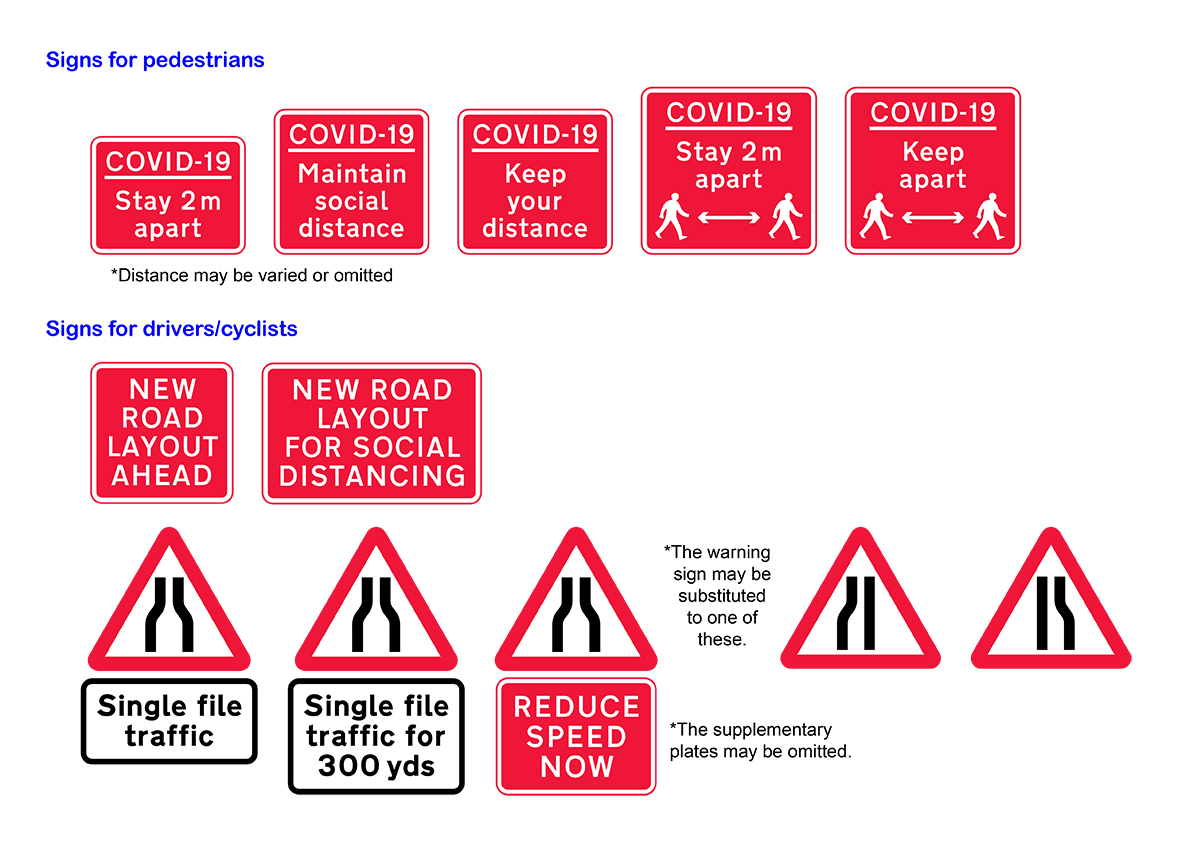 COVID-19 temporary signs for pedestrians drivers and cyclists